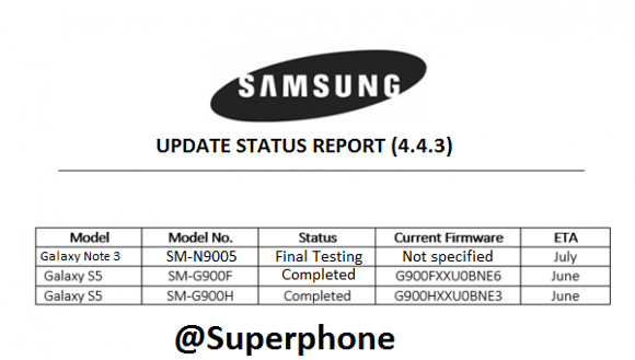 Galaxy S5和注3几乎准备好Android 4.4.3更新