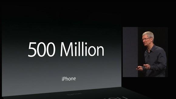 Apple iPhone达到5亿销量,iPad通过200万