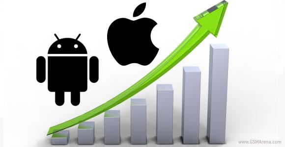 卡塔尔:ios以牺牲Android为代价