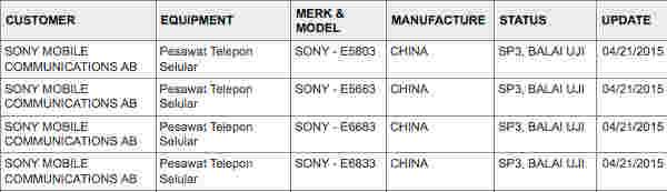 索尼XPERIA Z4紧凑型,Z4 Ultra在认证列表中发现