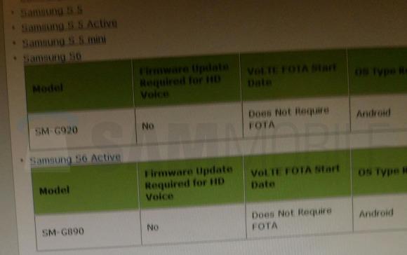 三星Galaxy S6主动显示在AT&T库存列表中