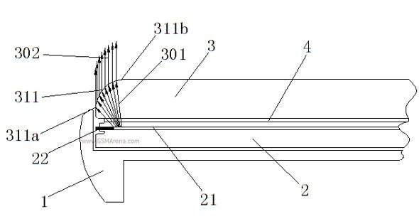 独家的:泄露的OPPO专利揭示了Bezelless屏幕技术