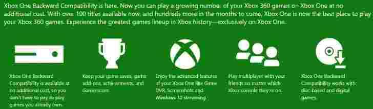 Microsoft将16个Xbox 360游戏添加到Xbox One