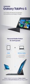 三星指出了infographic中Galaxy Tabpro S的关键特征