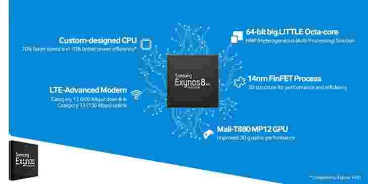 三星在14nm FinFET过程中生产高通公司的Snapdragon 820芯片