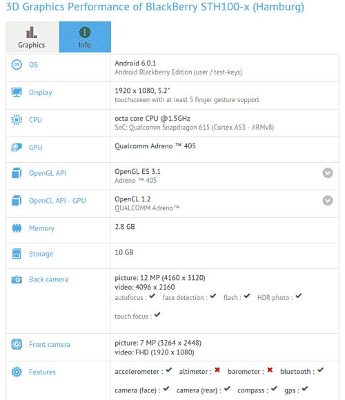 Blackberry'Hamburg'用SD615 SoC,5.2英寸显示屏发现了GFXBench