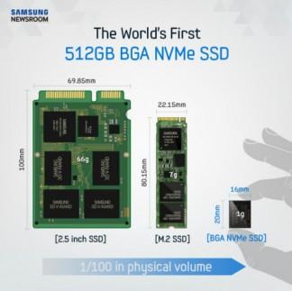 三星的512GB SSD是快速而微小的 - 邮票微小