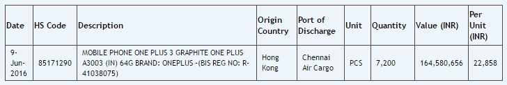 OnePlus 3首次装运7200单位进入印度,宣布单位价值为340美元